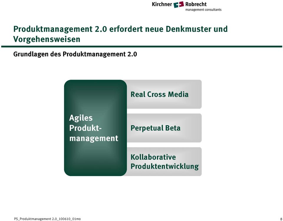 des 0 Real Cross Media Agiles Produkt- management Perpetual