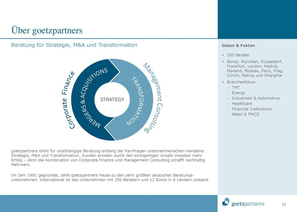 Handelns: Strategie, M&A und Transformation.