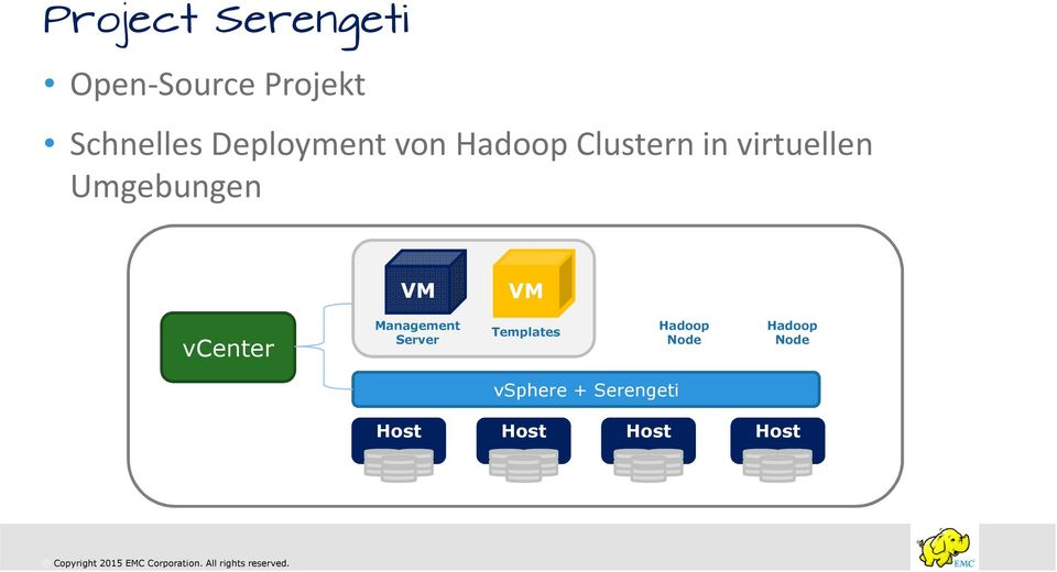 Umgebungen VM VM vcenter Management Server