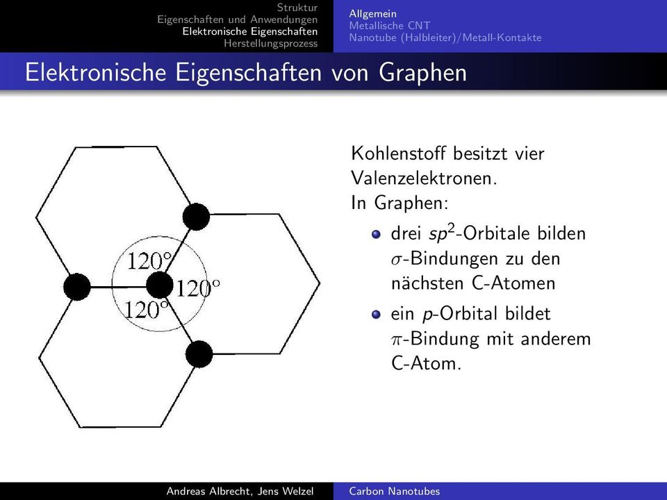 In Graphen: drei sp 2 -Orbitale bilden