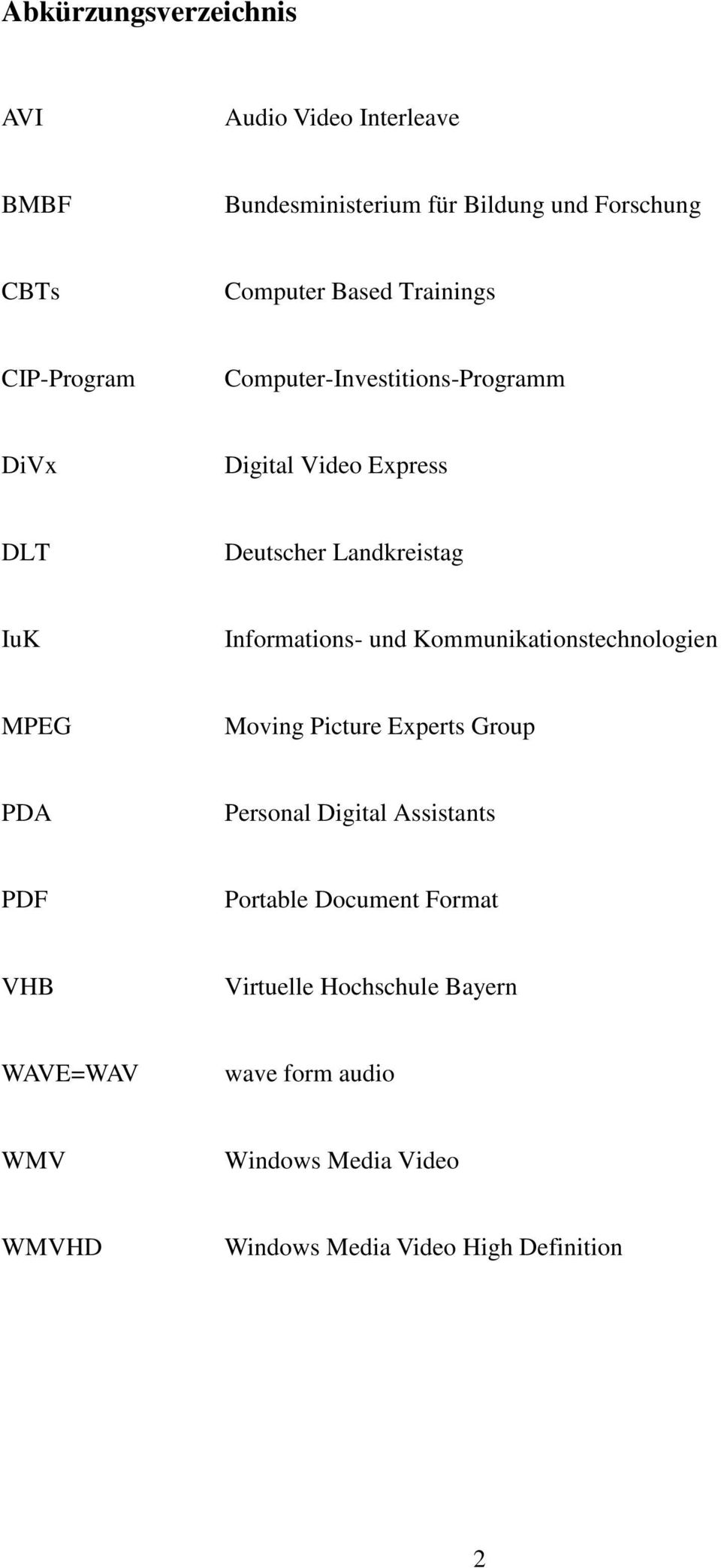 Informations- und Kommunikationstechnologien MPEG Moving Picture Experts Group PDA Personal Digital Assistants PDF Portable