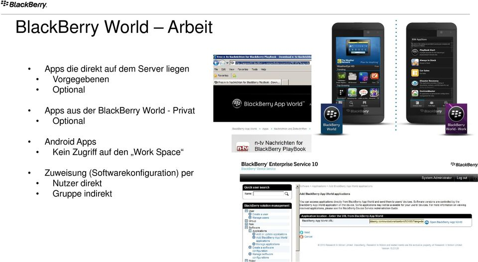 Privat Optional Android Apps Kein Zugriff auf den Work Space