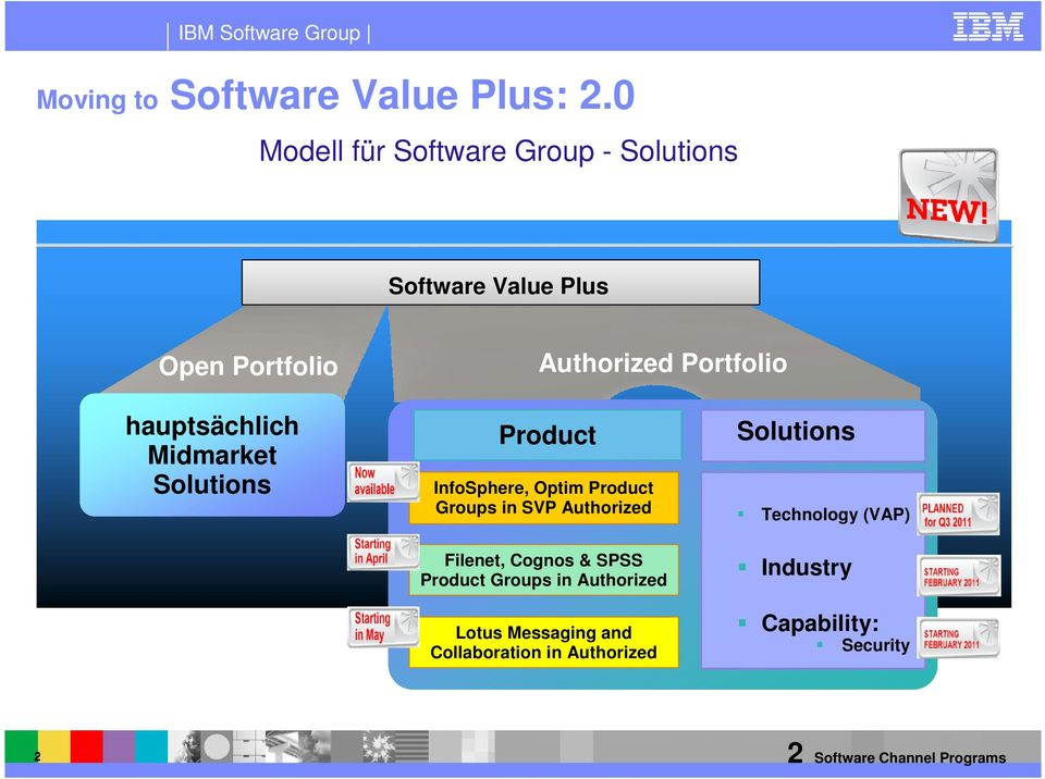 hauptsächlich Midmarket Solutions Product InfoSphere, Optim Product Groups in SVP Authorized Filenet,