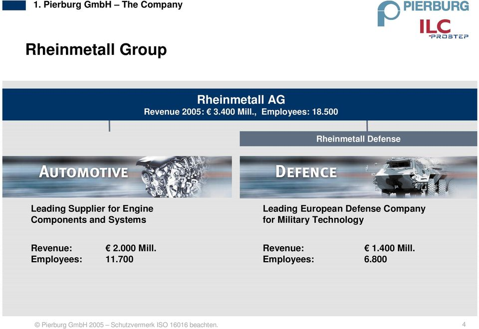 500 Rheinmetall Defense Leading Supplier for Engine Components and Systems