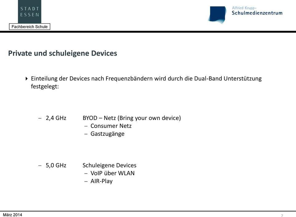 festgelegt: 2,4 GHz BYOD Netz (Bring your own device)