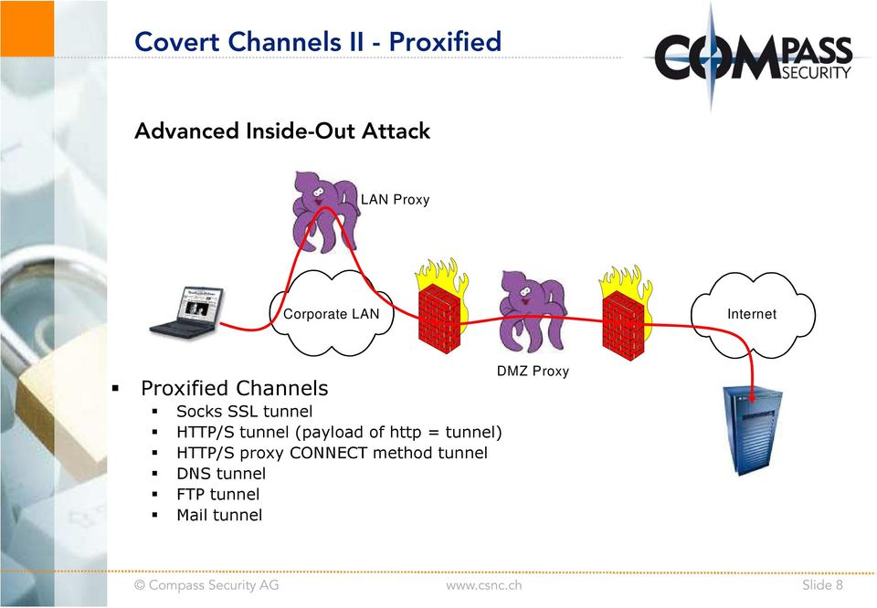 tunnel HTTP/S tunnel (payload of http = tunnel) HTTP/S proxy