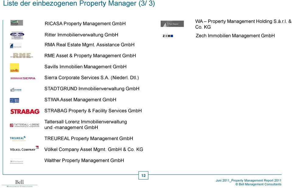 KG Zech Immobilien Management GmbH RME Asset & Property Management GmbH Savills Immobilien Management GmbH Sierra Corporate Services S.A. (Niederl. Dtl.