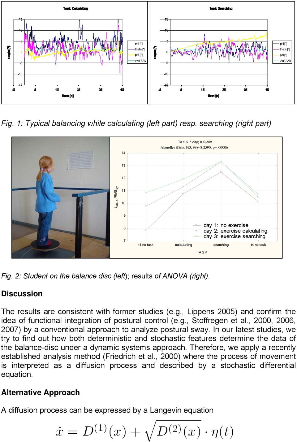 2: Student on the balance disc (left); results of ANOVA (right). Discussion The results are consistent with former studies (e.g., Lippens 2005) and confirm the idea of functional integration of postural control (e.