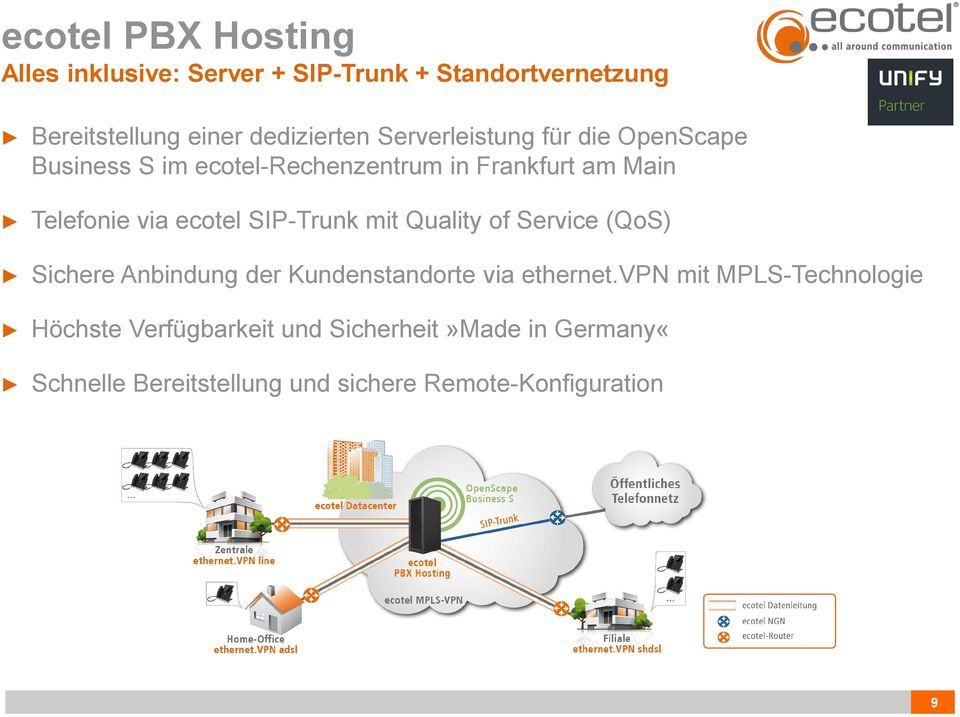 SIP-Trunk mit Quality of Service (QoS) Sichere Anbindung der Kundenstandorte via ethernet.