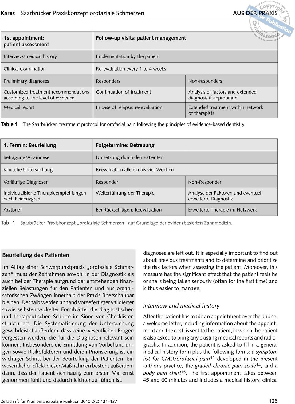treatment Analysis of factors and extended diagnosis if appropriate Medical report In case of relapse: re-evaluation Extended treatment within network of therapists Table 1 The Saarbrücken treatment