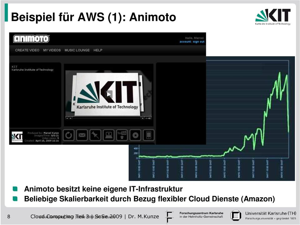 Bezug flexibler Cloud Dienste (Amazon) 8 Cloud