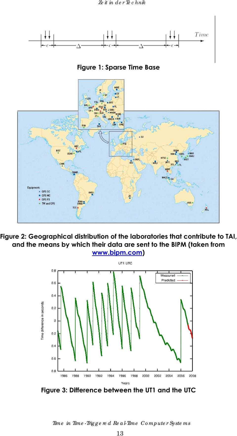 which their data are sent to the BIPM (taken from www.bipm.