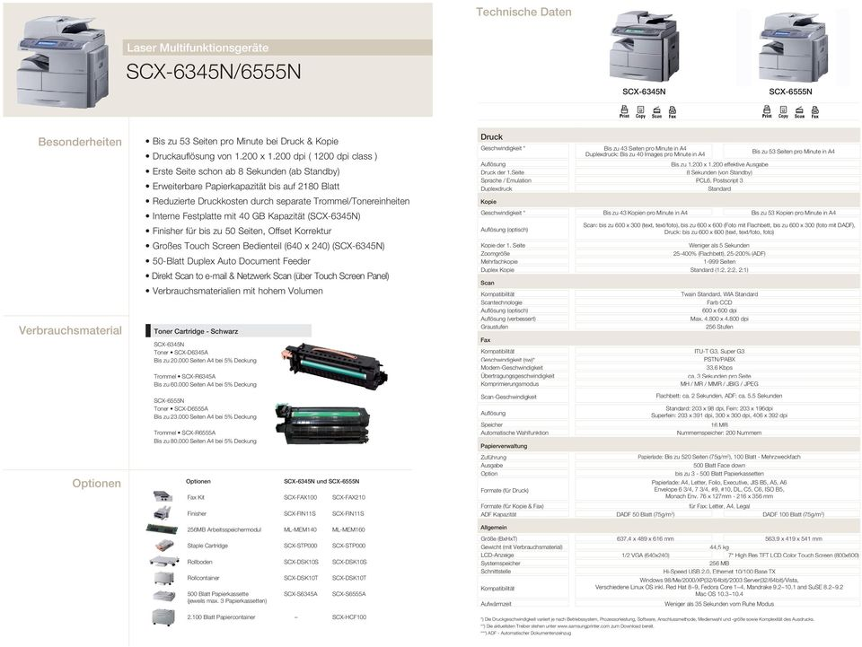 40 GB Kapazität (SCX-6345N) Finisher für bis zu 50 Seiten, Offset Korrektur Großes Touch Screen Bedienteil (640 x 240) (SCX-6345N) 50-Blatt Duplex Auto Document Feeder Direkt to e-mail & Netzwerk