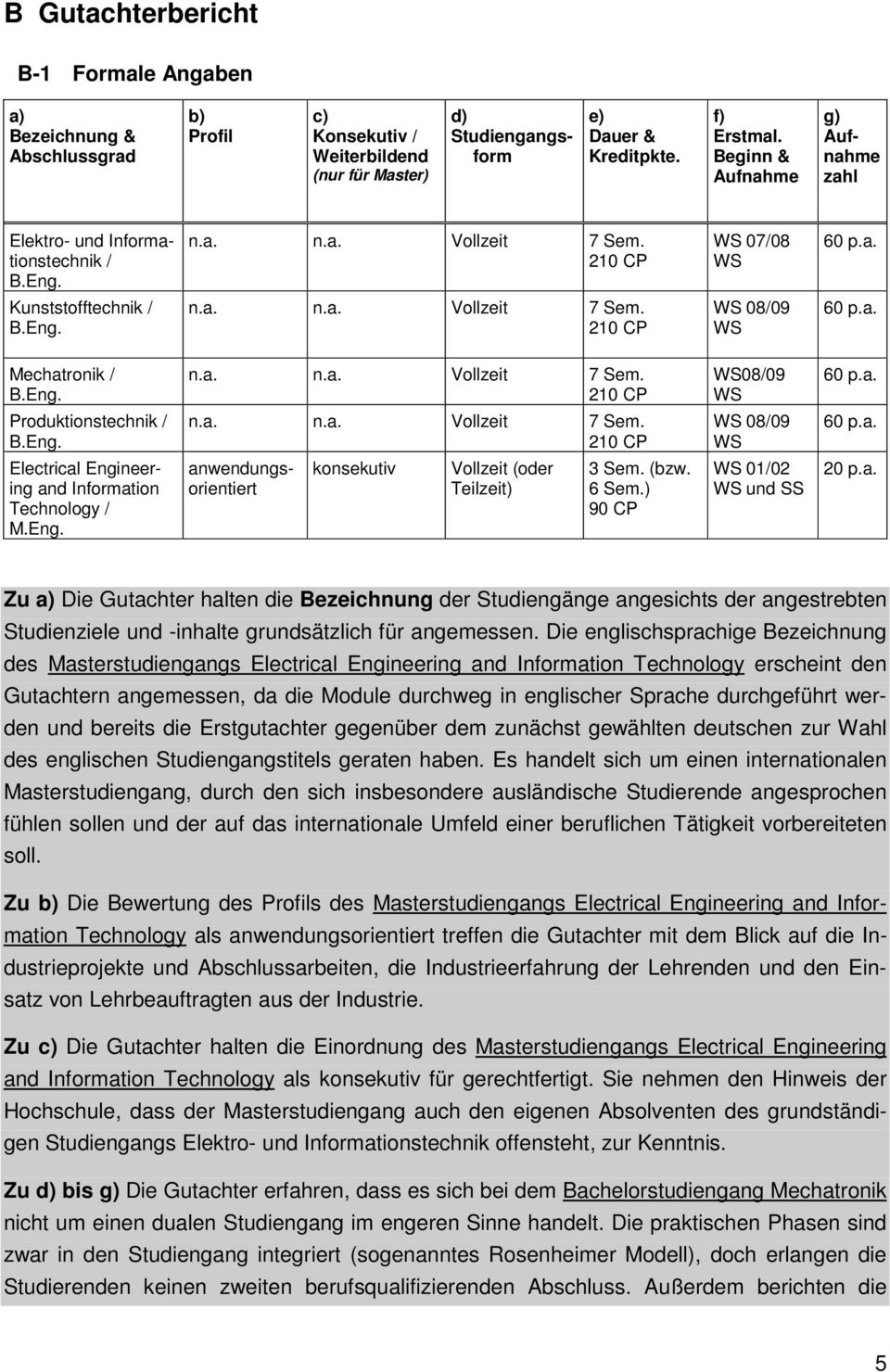 a. Mechatronik / B.Eng. n.a. n.a. Vollzeit 7 Sem. 210 CP WS08/09 WS 60 p.a. Produktionstechnik / B.Eng. n.a. n.a. Vollzeit 7 Sem. 210 CP WS 08/09 WS 60 p.a. Electrical Engineering and Information Technology / M.