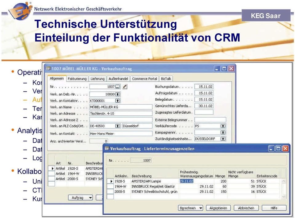 Kampagnenverwaltung Analytisches CRM Data Warehouse Data Warehouse Data Mining