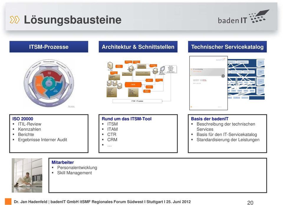 Gold Netzwerk RAS Datenbank Oracle Webserver Intranet Windows Cluster ADS Business Servicekatalog IT-Business Servicekatalog IT Servicekatalog Technischer Servicekatalog ( Bauchladen )