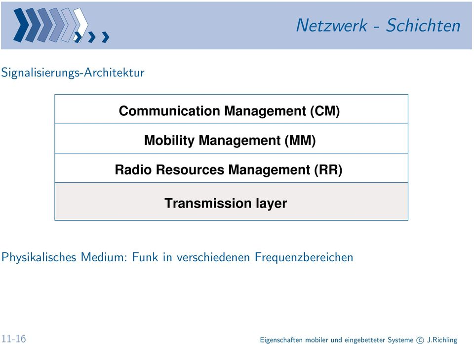 (RR) Transmission layer Physikalisches Medium: Funk in verschiedenen