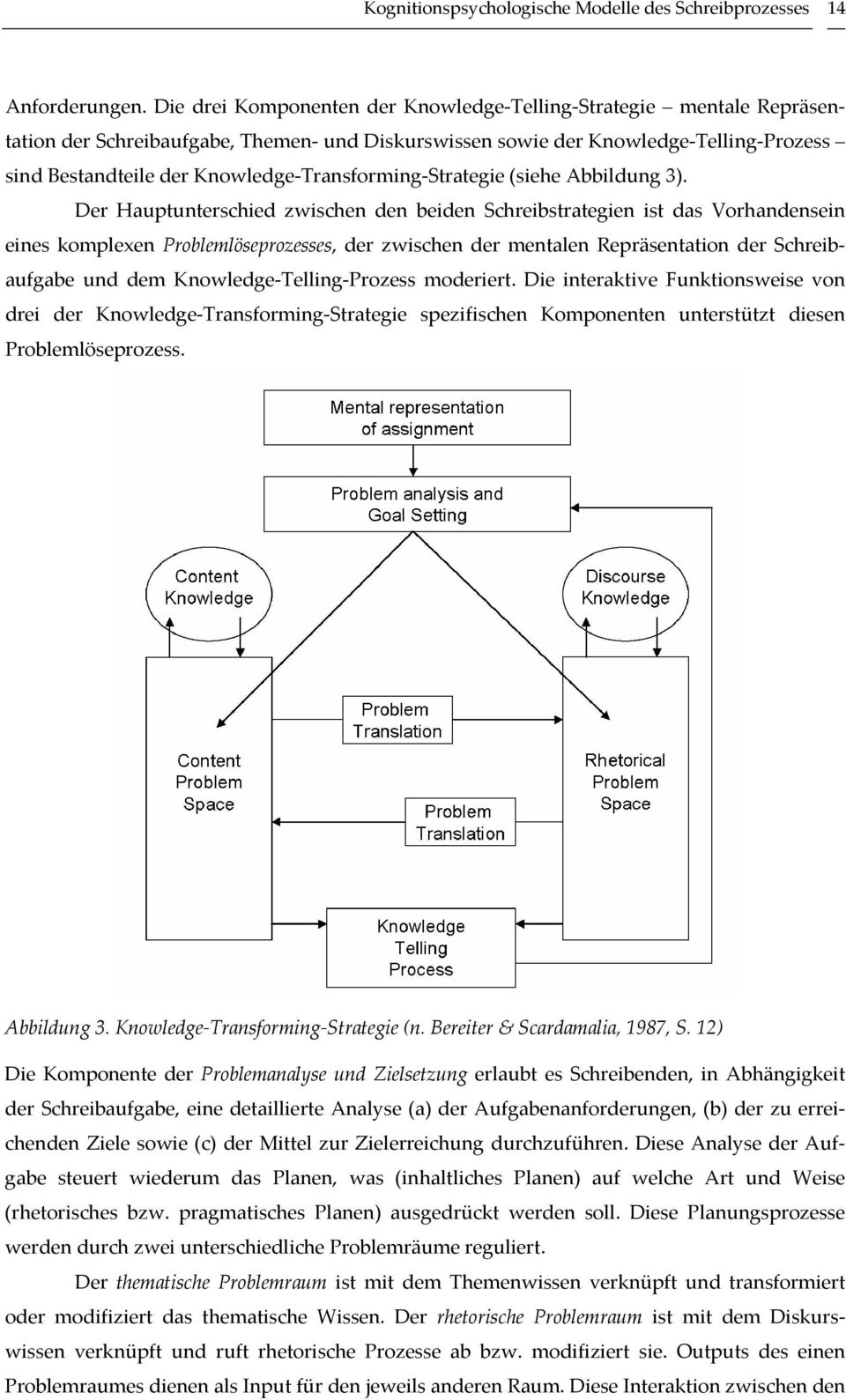 Knowledge-Transforming-Strategie (siehe Abbildung 3).
