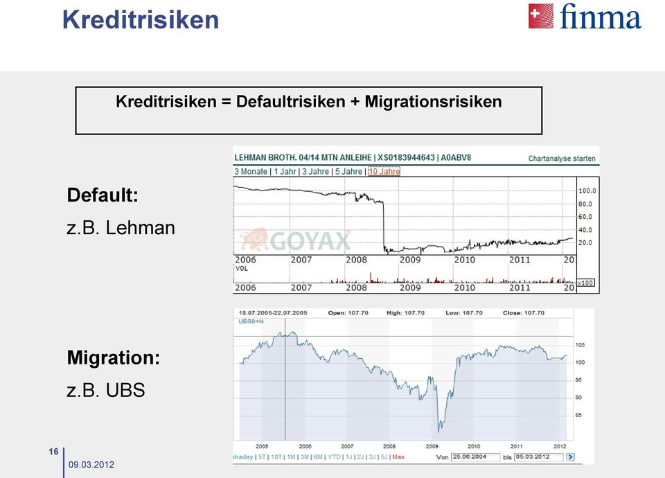 Migrationsrisiken Default: