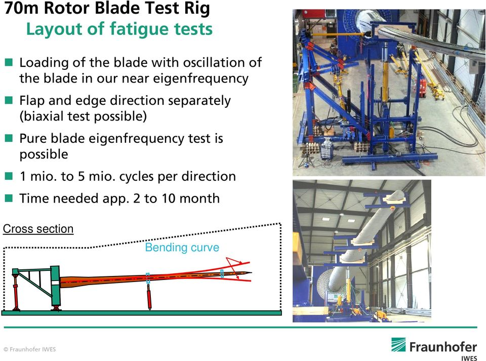 separately (biaxial test possible) Pure blade eigenfrequency test is possible 1