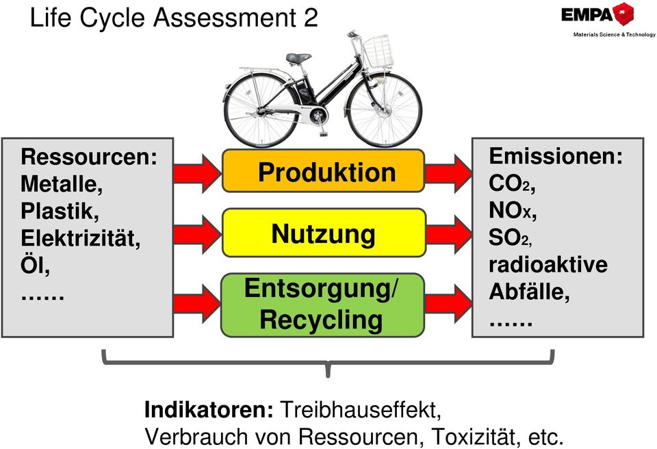 Recycling Emissionen: CO2, NOX, SO2, radioaktive Abfälle,