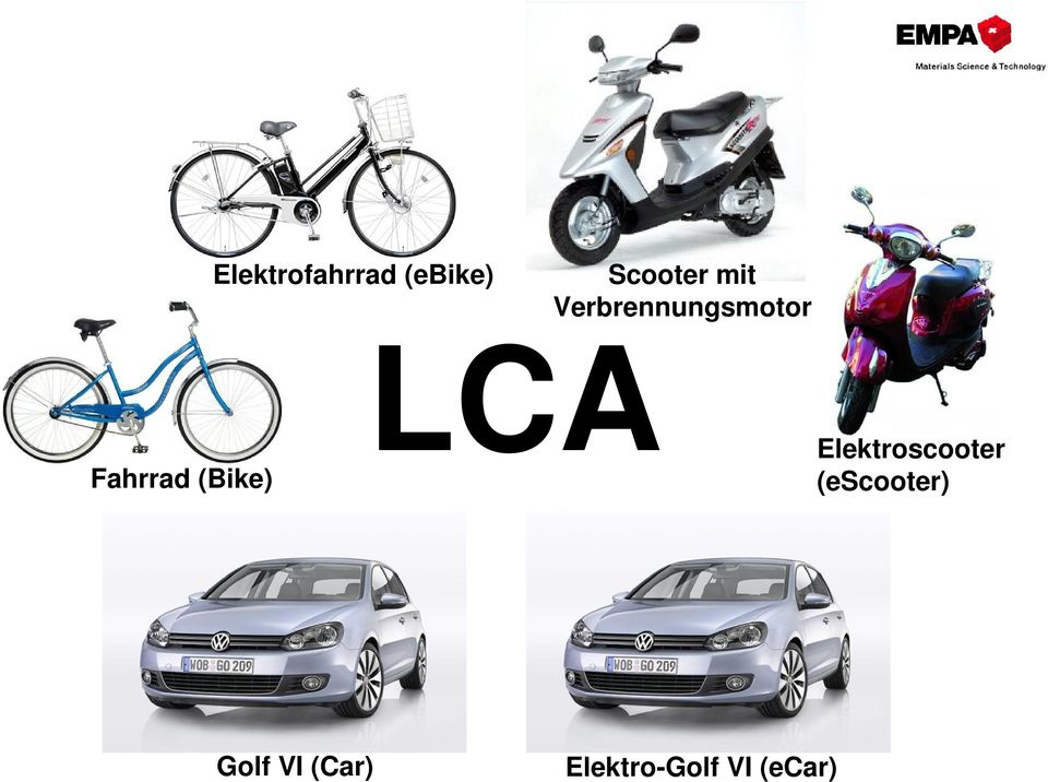(Bike) LCA Elektroscooter