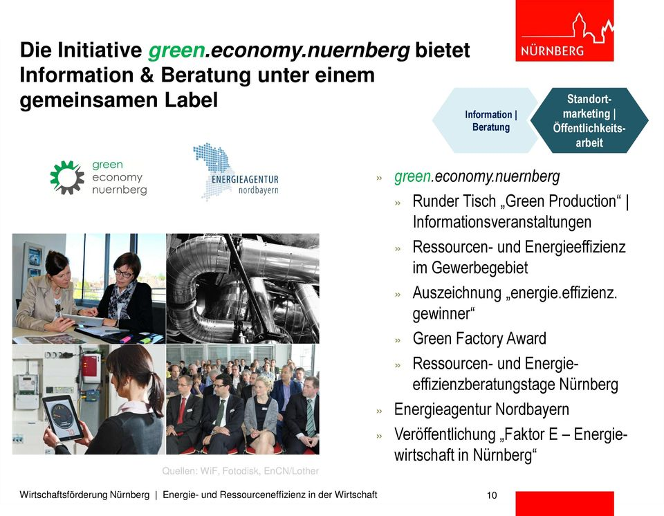 EnCN/Lother» green.economy.