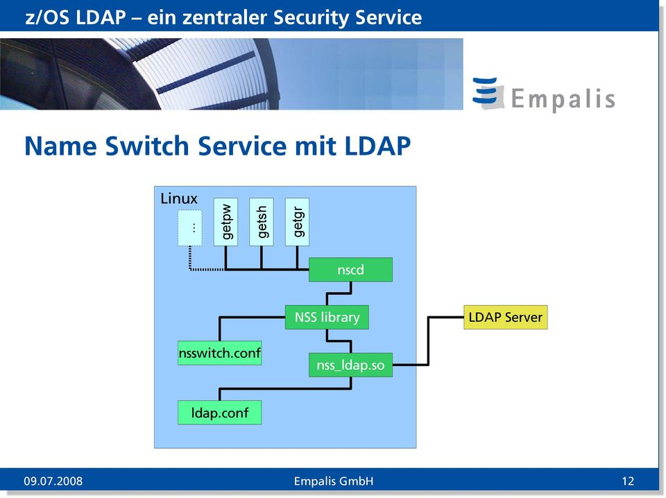 library LDAP Server nsswitch.