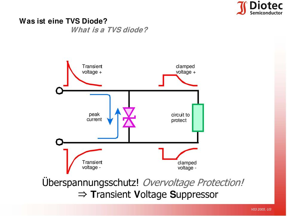 circuit to protect Transient voltage - clamped voltage -