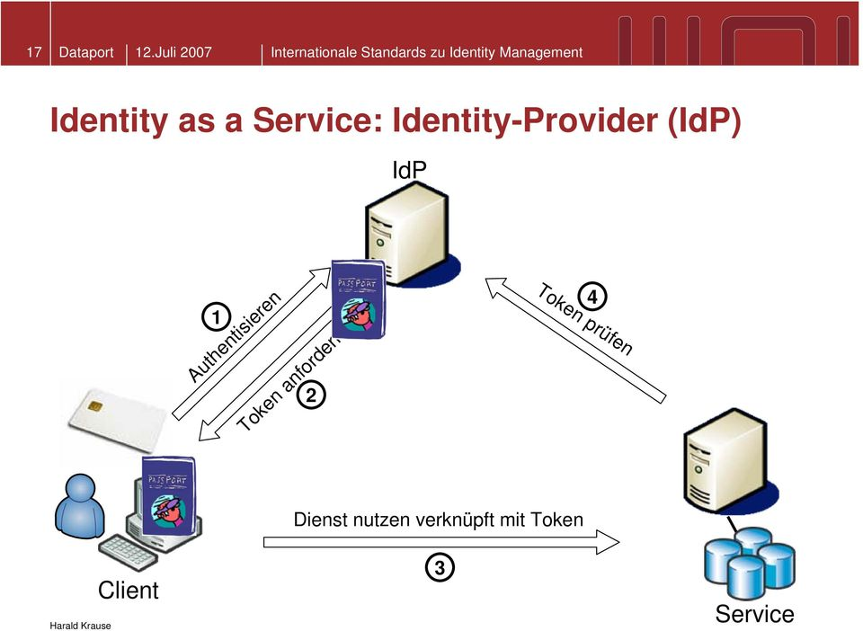 Management Identity as a Service: Identity-Provider