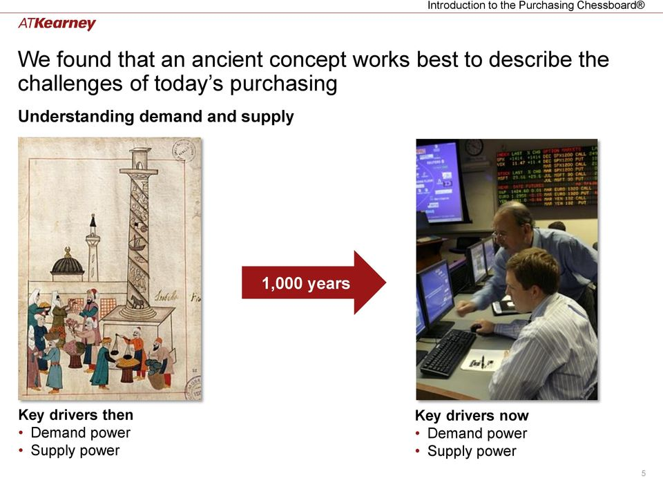 Understanding demand and supply 1,000 years Key