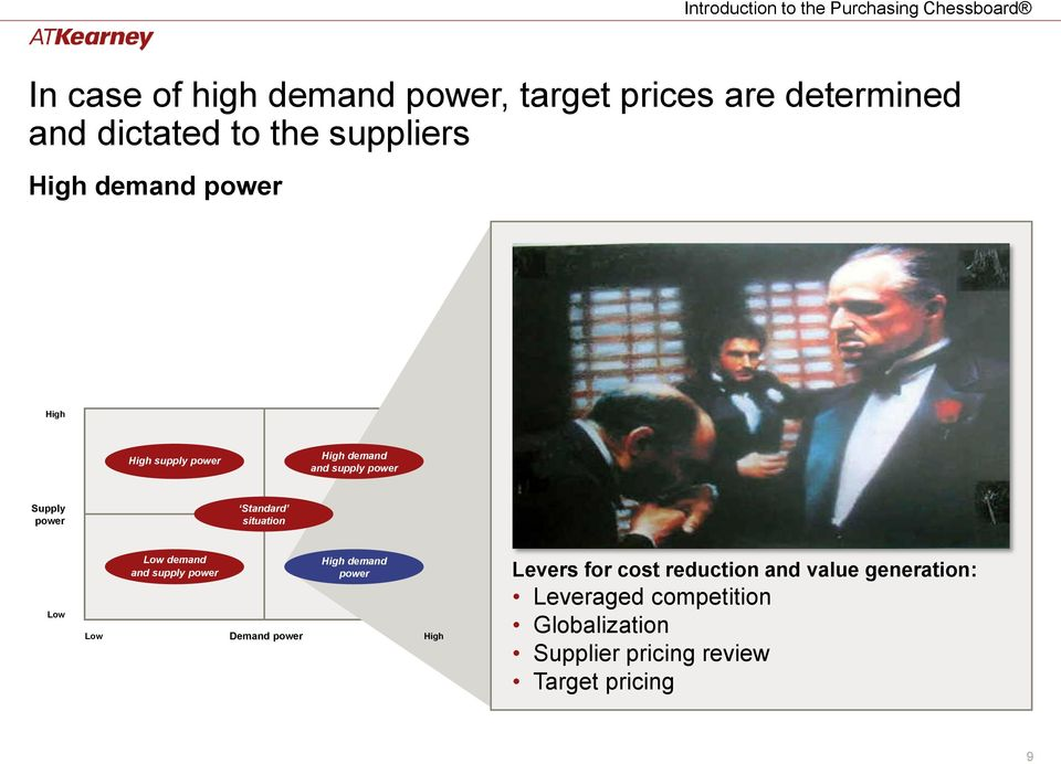 demand and supply Demand demand Levers for cost reduction and value