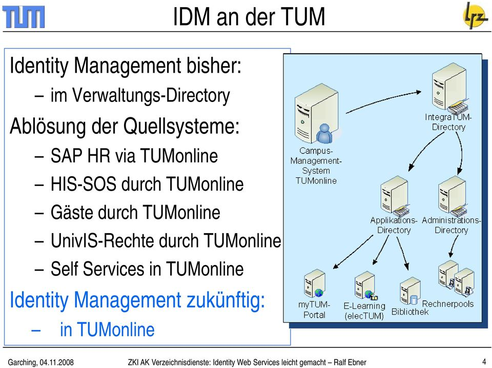 durch TUMonline Self Services in TUMonline Identity Management zukünftig: in TUMonline