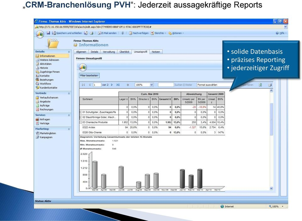 Reports solide Datenbasis