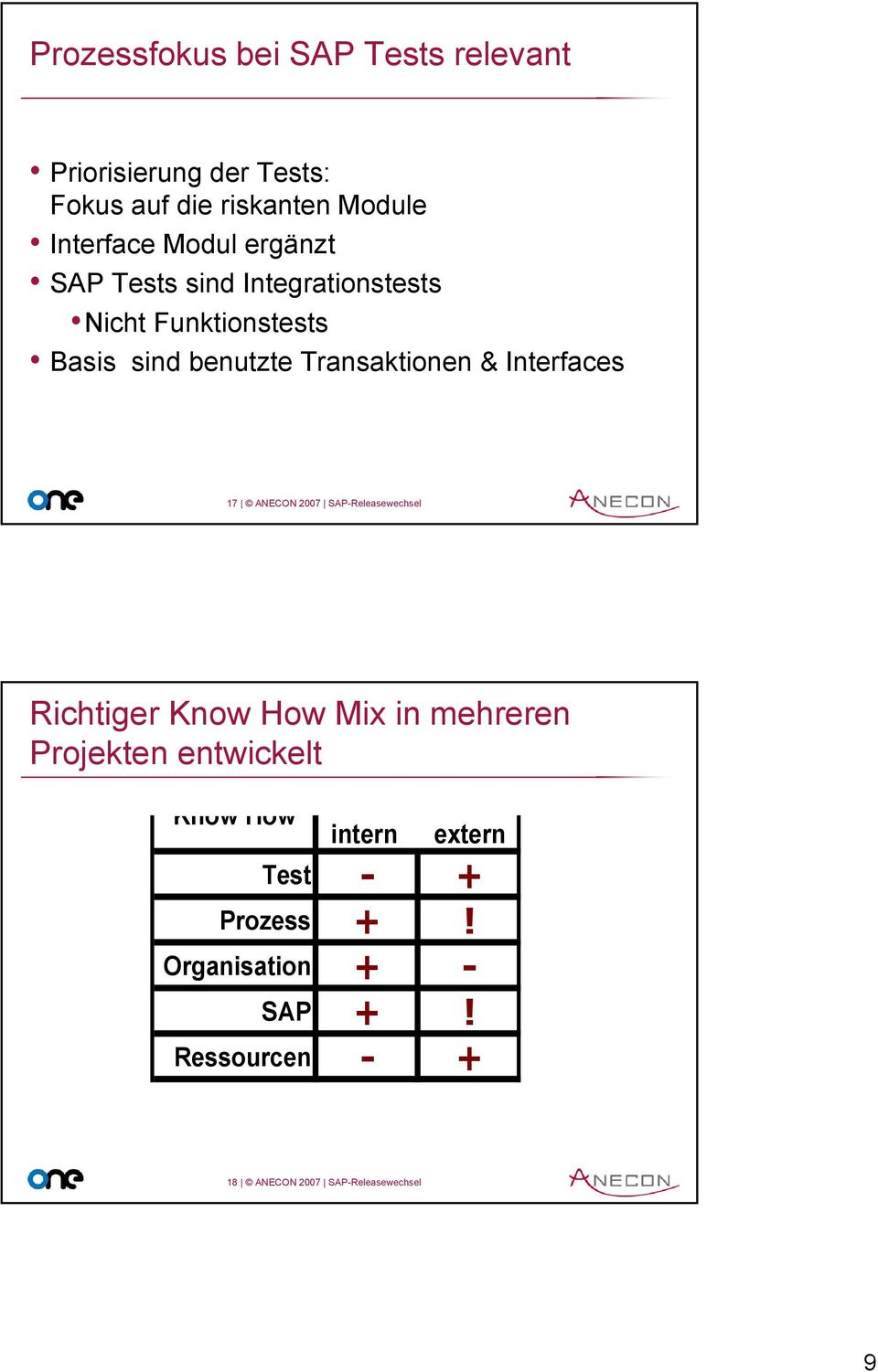Interfaces 17 ANECON 2007 SAP-Releasewechsel Richtiger Know How Mix in mehreren Projekten entwickelt Know