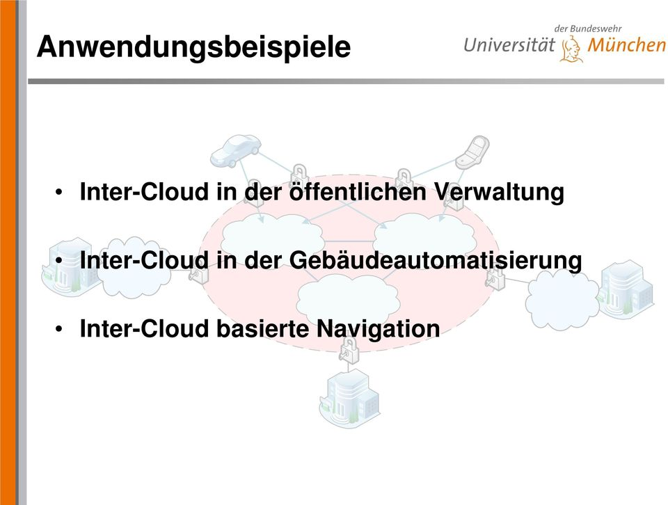 Inter-Cloud in der