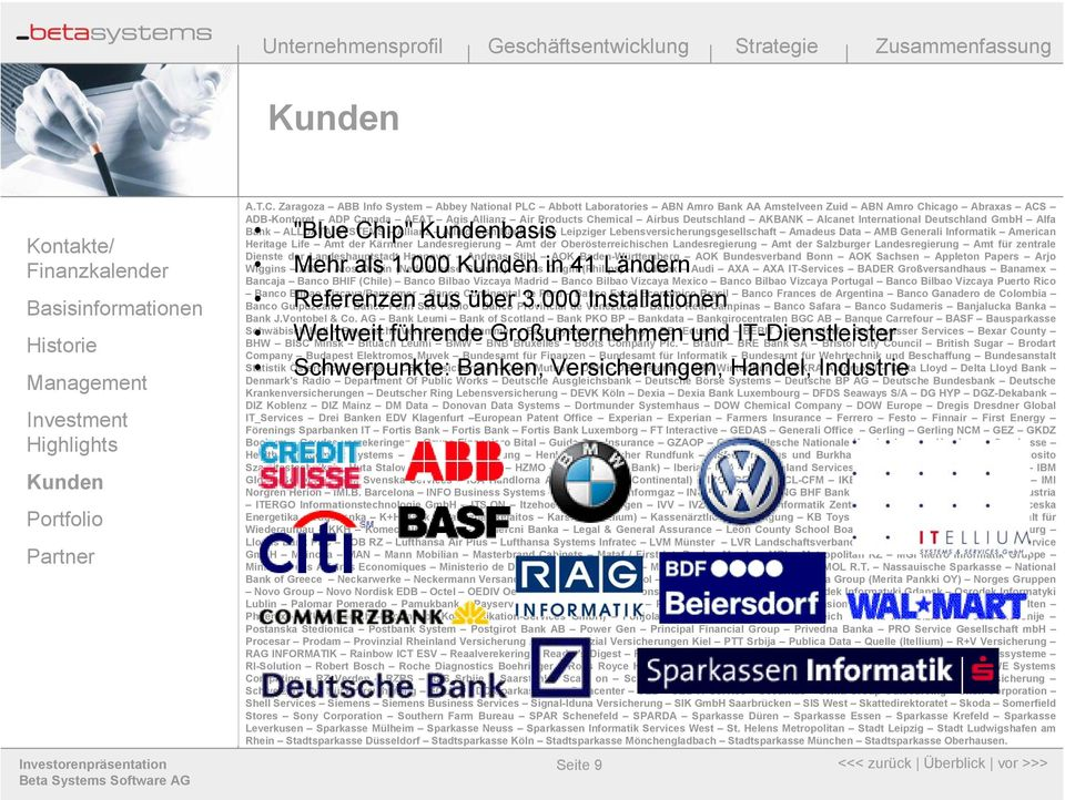 "Deutschland AKBANK Alcanet International Deutschland GmbH Alfa Bank ALLDATA ""Blue SYSTEMS Chip"" Allianz basis Allied Irish Bank Alte Leipziger Lebensversicherungsgesellschaft Amadeus Data AMB"