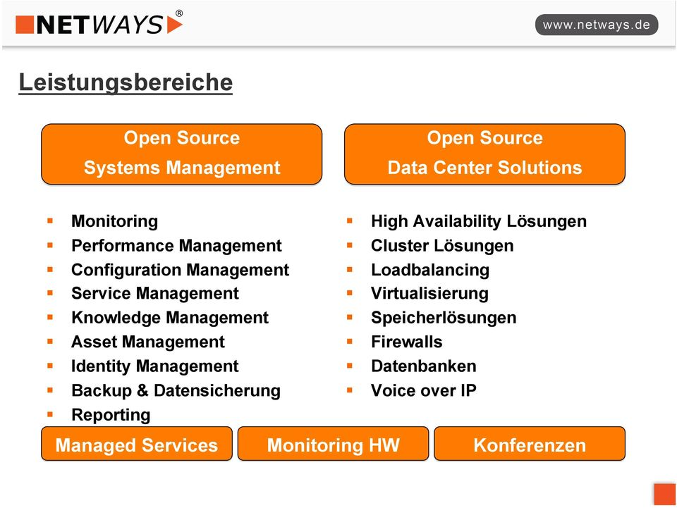 Service Management Virtualisierung Knowledge Management Speicherlösungen Asset Management Firewalls
