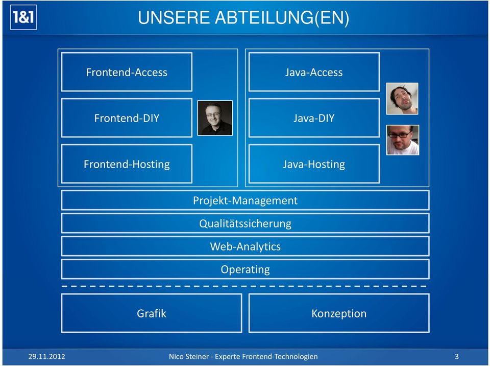 Management Qualitätssicherung Web Analytics Operating