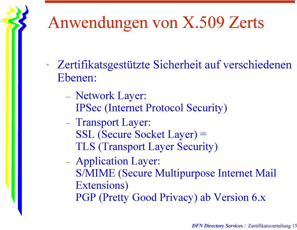 (Internet Protocol Security) Transport Layer: SSL (Secure Socket Layer) = TLS (Transport Layer