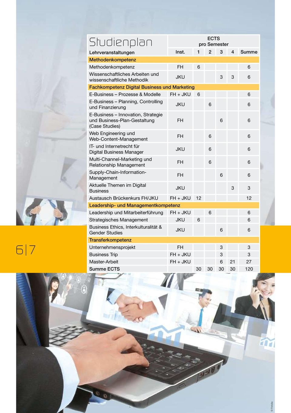 Modelle FH + JKU 6 6 E-Business Planning, Controlling und Finanzierung JKU 6 6 E-Business Innovation, Strategie und Business-Plan-Gestaltung FH 6 6 (Case Studies) Web Engineering und