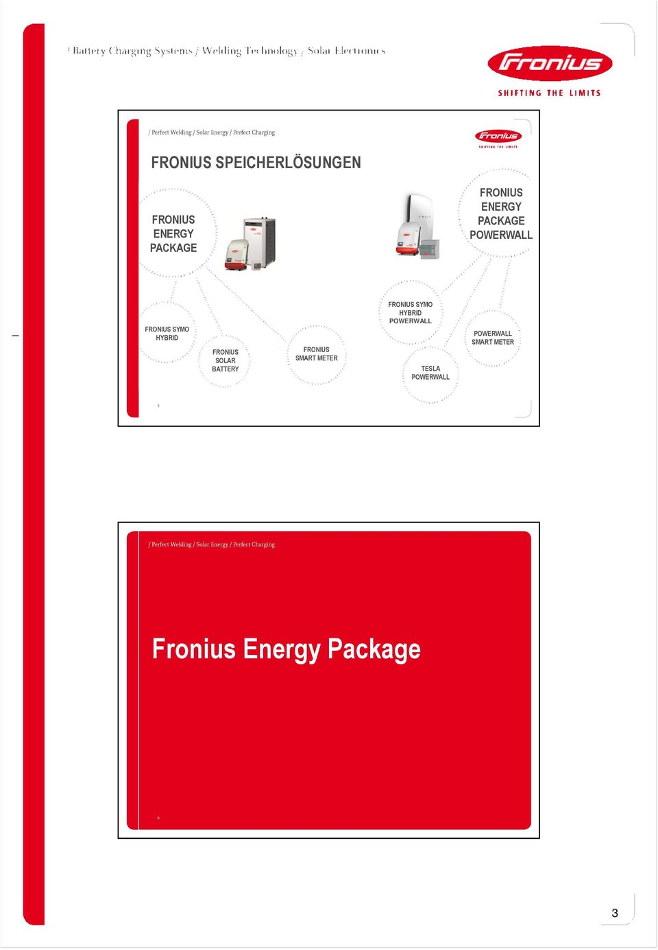 BATTERY FRONIUS SMART METER FRONIUS SYMO HYBRID POWERWALL