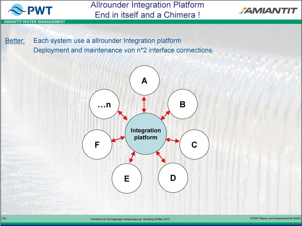 WATER Better: Each system use a allrounder Integration