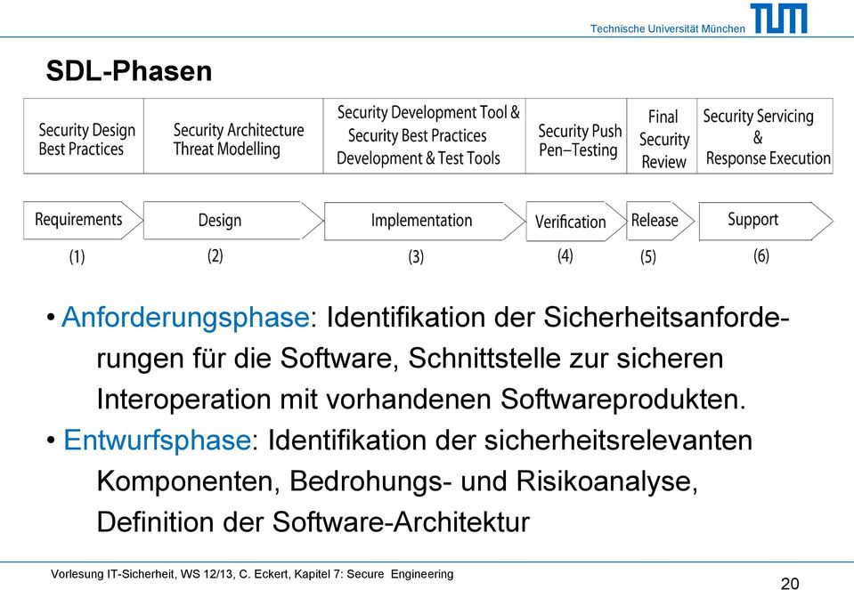 Softwareprodukten.