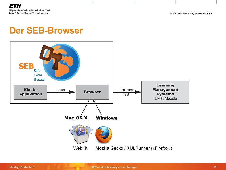 Systems ILIAS, Moodle Mac OS X Windows