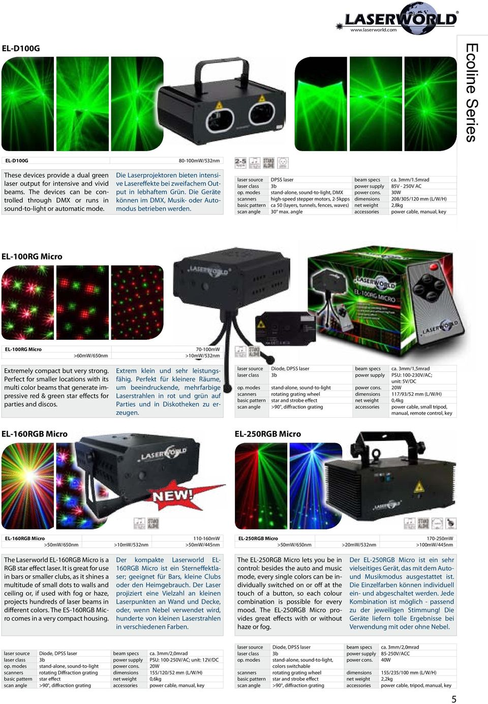 laser source DPSS laser beam specs ca. 3mm/1.5mrad laser class 3b power supply 85V - 250V AC op. modes stand-alone, sound-to-light, DMX power cons.