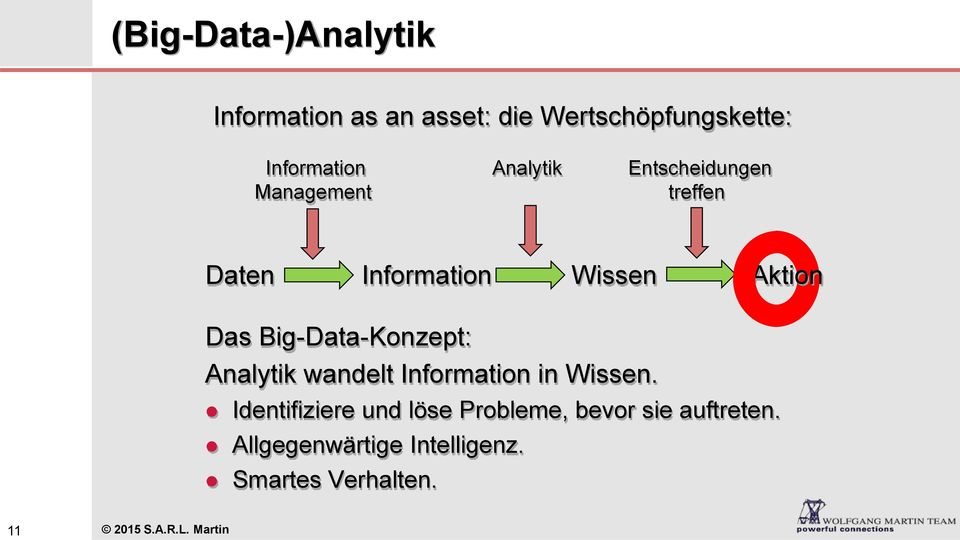 Big-Data-Konzept: Analytik wandelt Information in Wissen.
