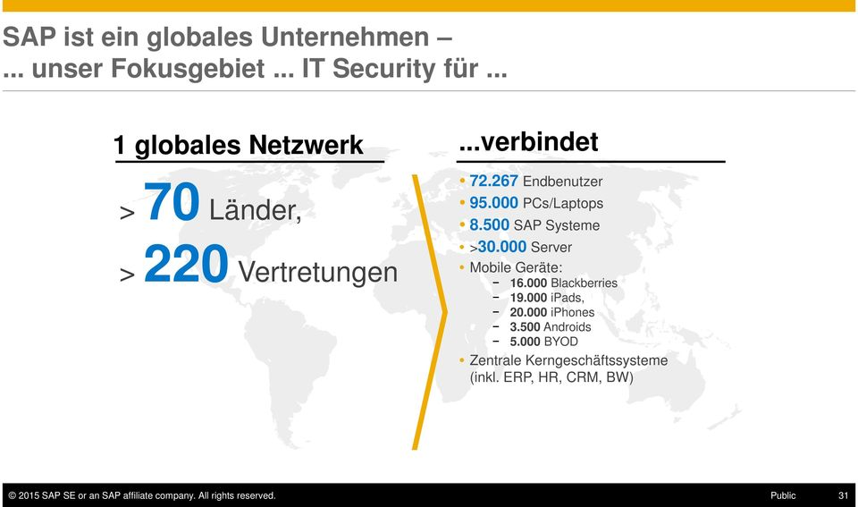 500 SAP Systeme >30.000 Server Mobile Geräte: 16.000 Blackberries 19.000 ipads, 20.000 iphones 3.