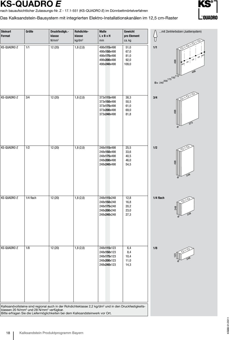 kalksandstein produktprogramm 2011 bayern pdf. Black Bedroom Furniture Sets. Home Design Ideas