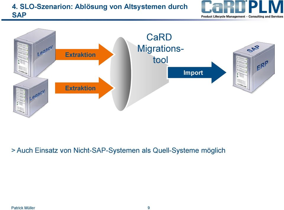 Migrationstool Import Extraktion > Auch